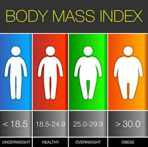 body-mass